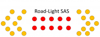 Mohamed Ait El Hadj - Road Light SAS